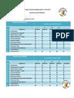 Promedios COLSAJ.docx