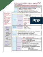 ITEM 129 FACTEURS DE RISQUE CARDIO-VASCULAIRE ET PREVENTION