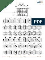 manual para guitarras