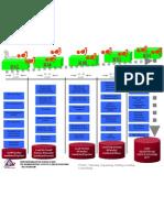 UMT AO Roadmap - An Overview