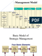 1b Wheelen  Hunger Strategic Management Model.ppt