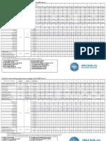 5W-30 ACEA A5-B5.pdf