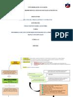 CIVIL UNIDAD 1.pdf