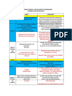 CRONOGRAMA TRABAJO Y RECOLECCIÓN DE INFORMACIÓN