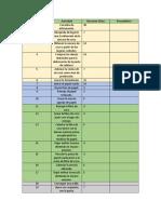 lista de actividades de nahum 12
