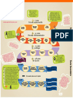 Le-système-scolaire-Sophie-Garcia-20181.pdf