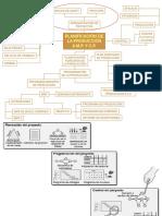 Tema 2 Proyectos.pdf
