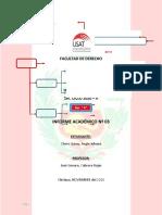Informe Académico 2020 -3da unidad  II Sec A (3) (1)