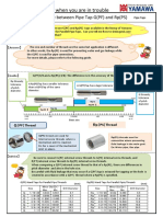 Thread PF.pdf