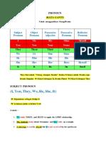 MATERI PRONOUN.pdf