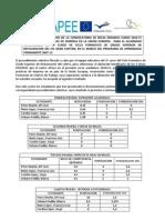 Resolución Convocatoria Erasmus 2010/11