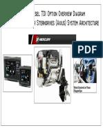 Diesel_TDI _Axius_Gen_2_Option_Overview_Rev 5A - General