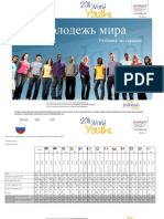 2011 World Youths Russia