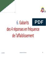 f20_gabarits