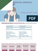 Trastornos de ansiedad DAAG 1
