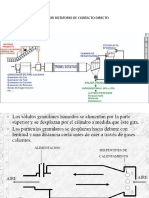 P0 - A9 Secador Rotatorio Ecuaciones y Ejemplo Resuelto