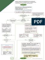 Diagrama_2_INSTITUCIONES_VF_Cartel(1).pdf