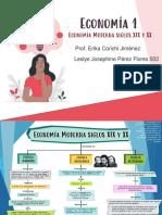 MAPA CONCEPTUAL_ECONOMÍA MODERNA DEL SIGLO XIX Y XX