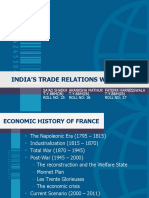 India's Trade Relations with France