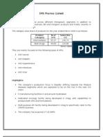 Pharma API - Companies