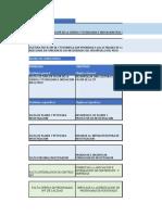 Matriz Consistencia y Accion_ejemplo
