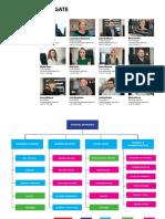 Stargate Organization Chart.pdf
