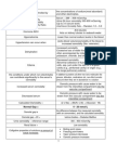 Unit 3 Flash Cards - Clinical Chemistry - Diabetes and other carbohydrate disease lab tests