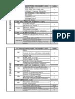 Programme L1 IRT