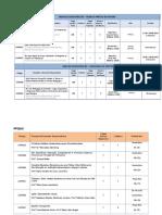 tabela_-_disciplinas_para_alunos_especiais_-_1o_sem._2020_-_v1.0