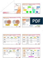 6-5- Critères de Performance - SDMGMP