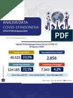 Analisis Data COVID-19 Mingguan Satuan Tugas per 30 Agustus 2020