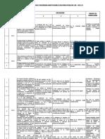 2.- Rúbrica de la  ficha  de Supervisión 2020 -  IE EBR