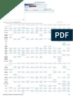 Stealth Crew List.pdf