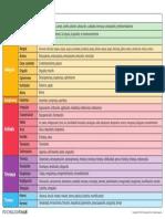 Lista de emociones.pdf