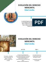 evolucion del derecgo mercantil - edad media