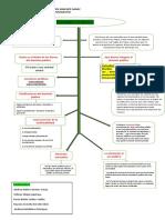 dominio publico.docx