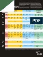 processus-developpement-mineral.pdf