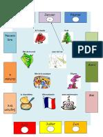 Celebrations en France Pratique