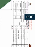 Distribucion Equipos Calebs de Avanzada de MICOP Y APCE Zona III-IV
