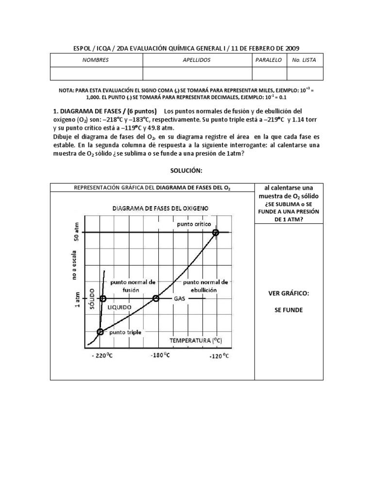 Diagrama de fase o2 oxigeno ccuart Image collections