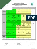 Mapa Cuatrimestral Pi Maf