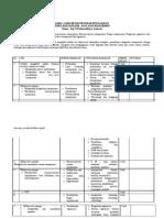 GBPP Asas-asas Manajemen