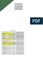 2021 PPMP - Projects-TB Final.xlsx