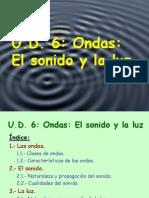 UD6_Ondas_El sonido y la luz
