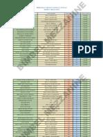 RANK & PDF SOAL TO CPNS 4.0