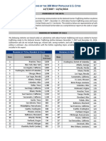 100 Most Populous Cities Report.pdf