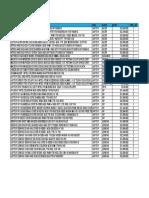 stock-actual-precios.pdf