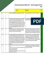auslegungen-zu-din-1055-4-data