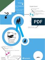 infografiarelacion