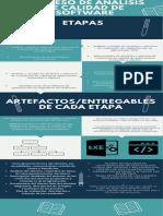 Proceso de analisis de calidad de software